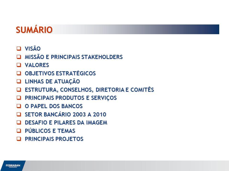 SUMÁRIO VISÃO VISÃO MISSÃO E PRINCIPAIS STAKEHOLDERS MISSÃO E PRINCIPAIS STAKEHOLDERS VALORES VALORES OBJETIVOS ESTRATÉGICOS OBJETIVOS ESTRATÉGICOS LI