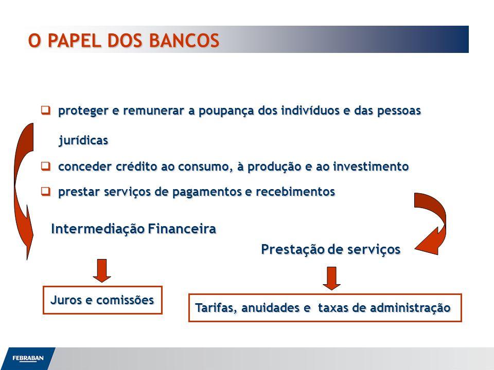 O PAPEL DOS BANCOS O PAPEL DOS BANCOS proteger e remunerar a poupança dos indivíduos e das pessoas proteger e remunerar a poupança dos indivíduos e da