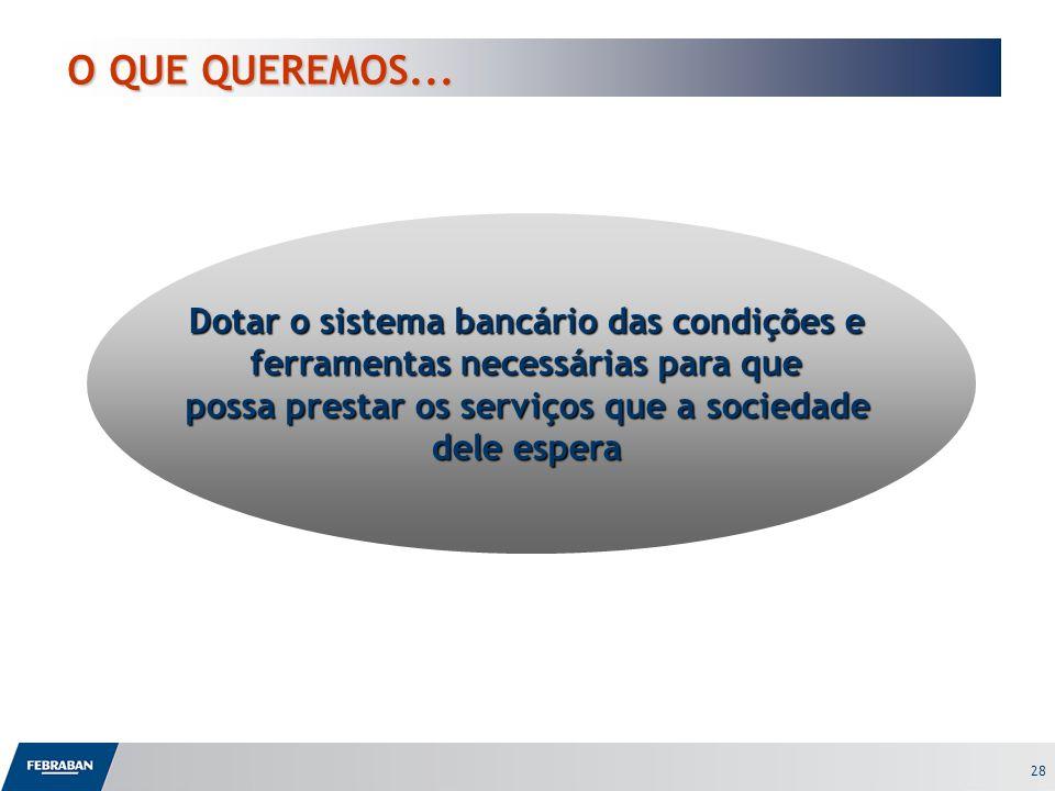 28 Dotar o sistema bancário das condições e ferramentas necessárias para que possa prestar os serviços que a sociedade dele espera O QUE QUEREMOS... O
