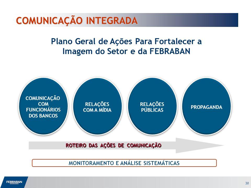 30 Plano Geral de Ações Para Fortalecer a Imagem do Setor e da FEBRABAN MONITORAMENTO E ANÁLISE SISTEMÁTICAS COMUNICAÇÃO COM FUNCIONÁRIOS DOS BANCOS C
