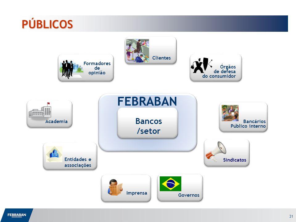31 PÚBLICOS PÚBLICOS Órgãos de defesa do consumidor Clientes Formadores de opinião Academia Sindicatos Imprensa Bancos /setor FEBRABAN Bancários Públi
