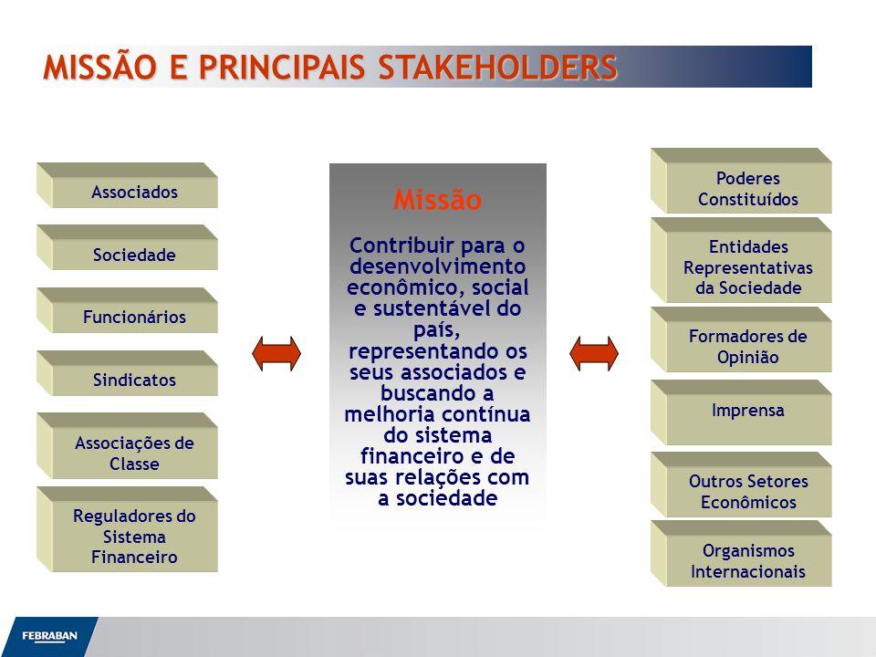 Organismos Internacionais Associados Poderes Constituídos Entidades Representativas da Sociedade Sociedade Formadores de Opinião Imprensa Outros Setor