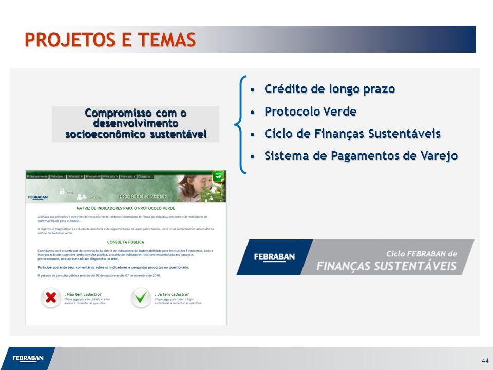 44 PROJETOS E TEMAS PROJETOS E TEMAS Compromisso com o desenvolvimento socioeconômico sustentável Crédito de longo prazoCrédito de longo prazo Protoco