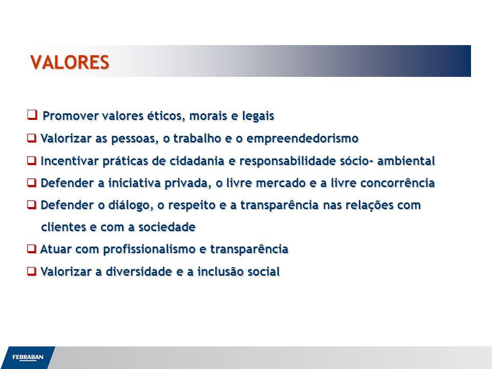 VALORES Promover valores éticos, morais e legais Valorizar as pessoas, o trabalho e o empreendedorismo Valorizar as pessoas, o trabalho e o empreended