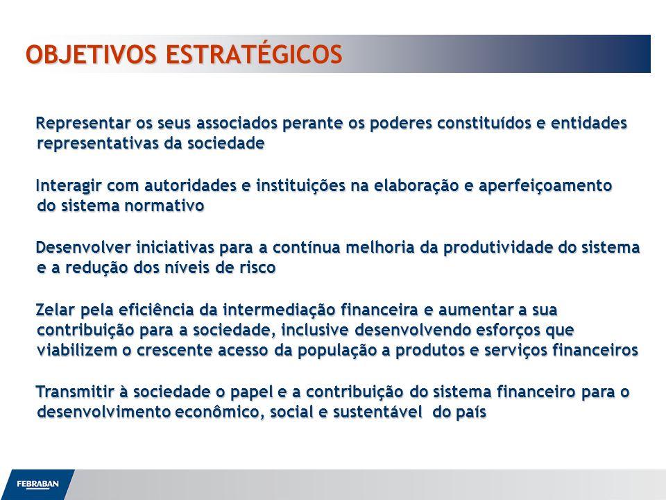 COMITÊS EXECUTIVOS Relações Institucionais Suporte e Controle Negócios Coordenador: José Berenguer (Santander) Comissões técnicas ABECS – cartões ABECS – cartões Correspondentes no País Correspondentes no País ABECIP - Crédito Imobiliário e Poupança ABECIP - Crédito Imobiliário e Poupança Operações de Tesouraria Operações de Tesouraria Operações Internacionais Operações Internacionais Política de Crédito Política de Crédito Produtos de Crédito PF Produtos de Crédito PF Produtos de Crédito PJ Produtos de Crédito PJ ABBI - bancos internacionais ABBI - bancos internacionais Financiamento de Veículos Financiamento de Veículos ABEL – leasing ABEL – leasing ACREFI – financeiras ACREFI – financeiras Crédito Consignado Crédito Consignado