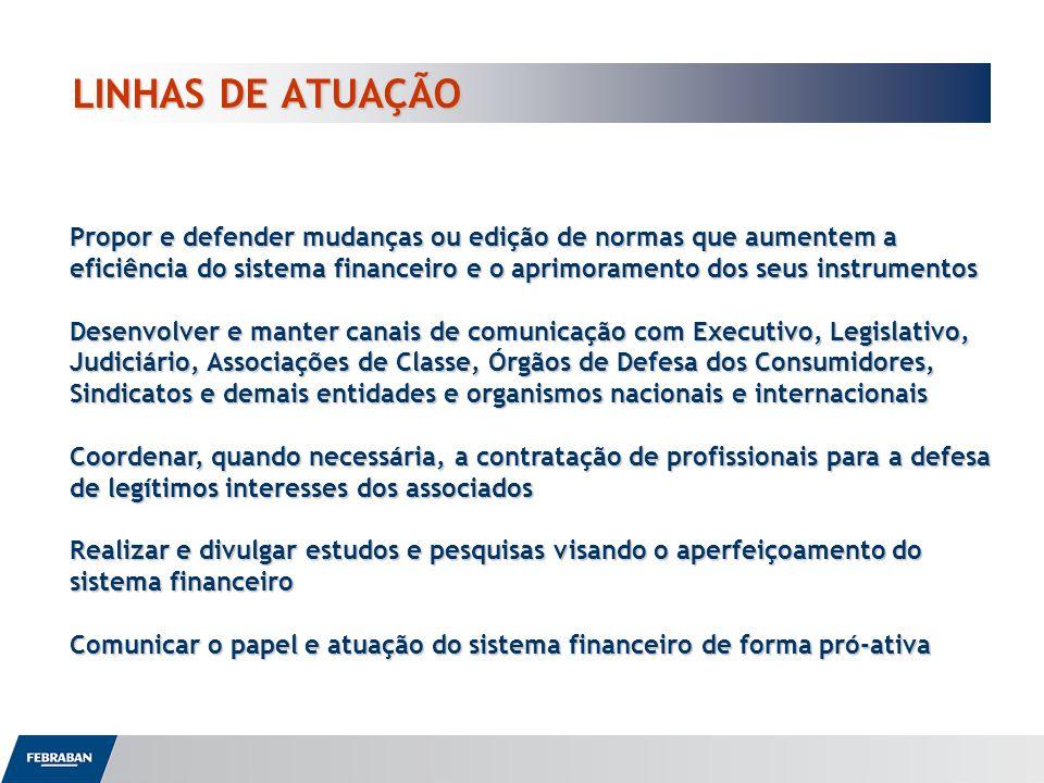LINHAS DE ATUAÇÃO Propor e defender mudanças ou edição de normas que aumentem a eficiência do sistema financeiro e o aprimoramento dos seus instrument