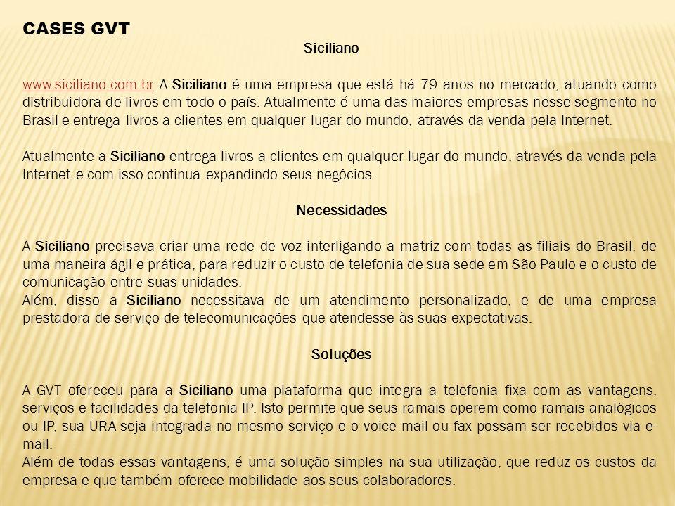 CASES GVT Siciliano www.siciliano.com.brwww.siciliano.com.br A Siciliano é uma empresa que está há 79 anos no mercado, atuando como distribuidora de l
