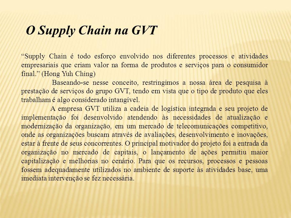 O Supply Chain na GVT Supply Chain é todo esforço envolvido nos diferentes processos e atividades empresariais que criam valor na forma de produtos e