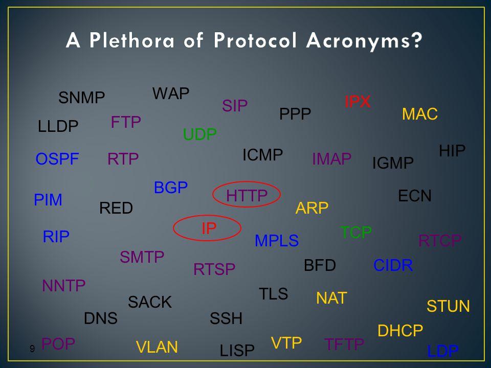 BGP ARP HTTP DNS PPP OSPF DHCP TCP UDP SMTP FTP SSH MAC IP RIP NAT CIDR VLAN VTP NNTP POP IMAP RED ECN SACK SNMP TFTP TLS WAP SIP IPX STUN RTP RTSP RT