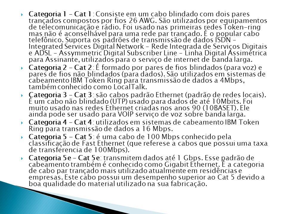 Categoria 6e – Cat 6e: são cabos padrão Gigabit Ethernet para transmissão de dados de 1 Gbps até 10 Gbps.
