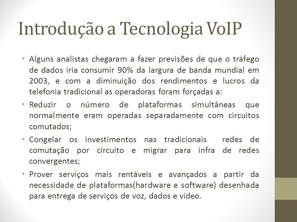 Introdução a Tecnologia VoIP Alguns analistas chegaram a fazer previsões de que o tráfego de dados iria consumir 90% da largura de banda mundial em 20