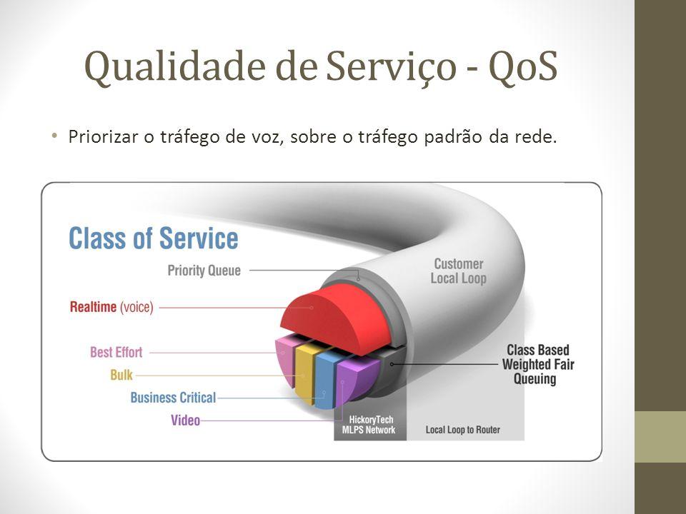 Qualidade de Serviço - QoS Priorizar o tráfego de voz, sobre o tráfego padrão da rede.