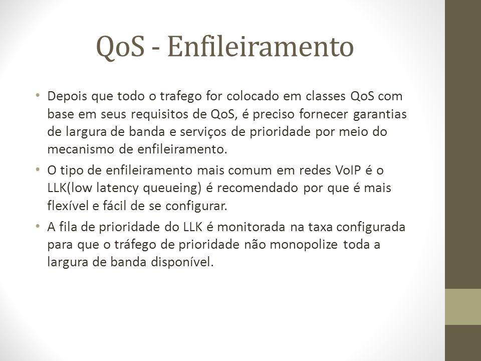 QoS - Enfileiramento Depois que todo o trafego for colocado em classes QoS com base em seus requisitos de QoS, é preciso fornecer garantias de largura