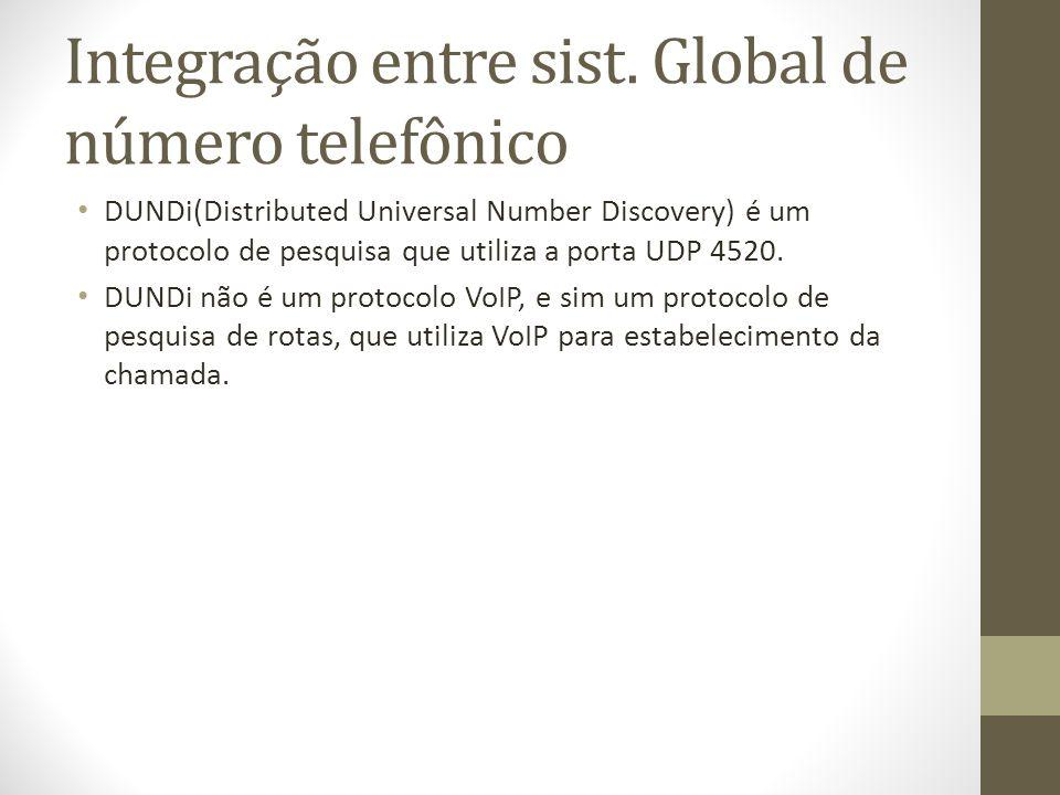 Integração entre sist. Global de número telefônico DUNDi(Distributed Universal Number Discovery) é um protocolo de pesquisa que utiliza a porta UDP 45