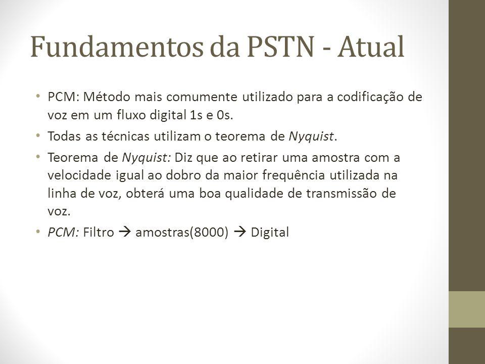 Fundamentos da PSTN - Atual PCM: Método mais comumente utilizado para a codificação de voz em um fluxo digital 1s e 0s. Todas as técnicas utilizam o t