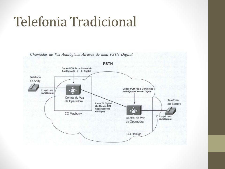 Qualidade de Serviço - QoS Em geral o QoS fornece um serviço de rede melhor fornecendo os seguintes recursos: Suportando a largura de banda dedicada; Aprimorando as características de perda; Impedindo e gerenciando o congestionamento na rede; Modelando o tráfego de rede; Definindo prioridades no tráfego.