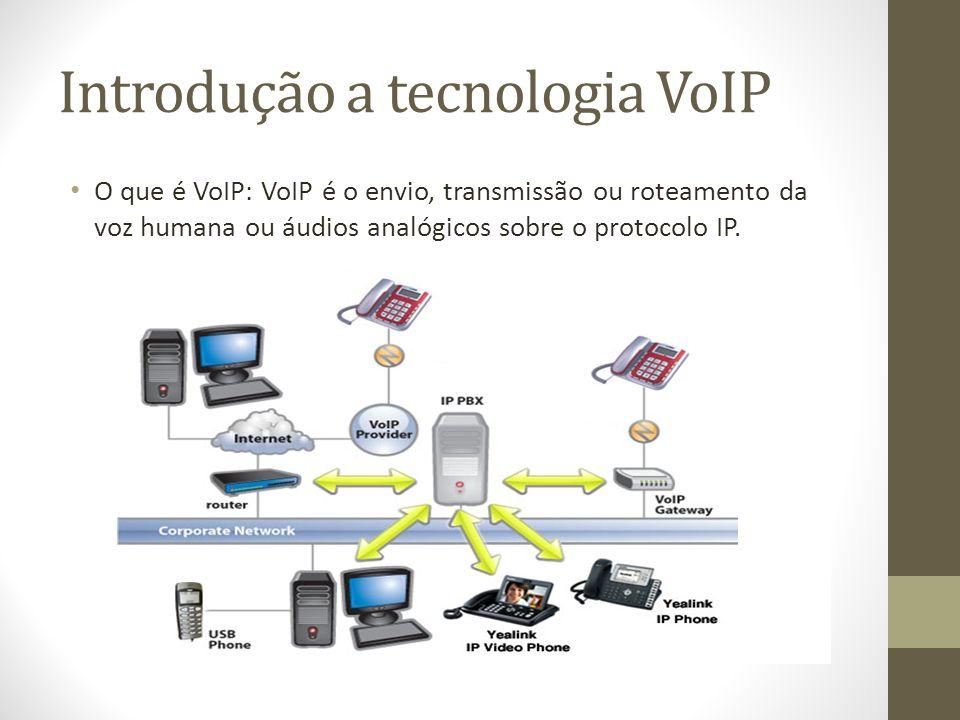 Introdução a tecnologia VoIP O que é VoIP: VoIP é o envio, transmissão ou roteamento da voz humana ou áudios analógicos sobre o protocolo IP.