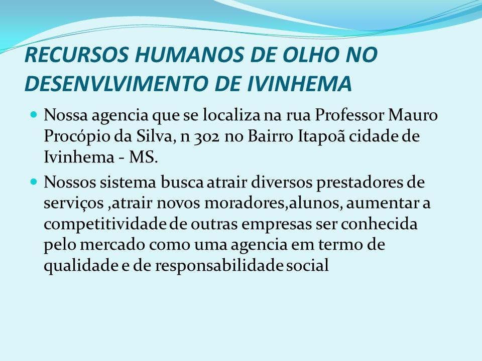 RECURSOS HUMANOS DE OLHO NO DESENVLVIMENTO DE IVINHEMA Nossa agencia que se localiza na rua Professor Mauro Procópio da Silva, n 302 no Bairro Itapoã