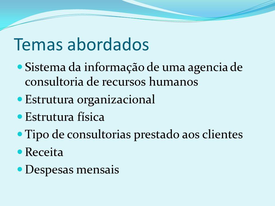Temas abordados Sistema da informação de uma agencia de consultoria de recursos humanos Estrutura organizacional Estrutura física Tipo de consultorias