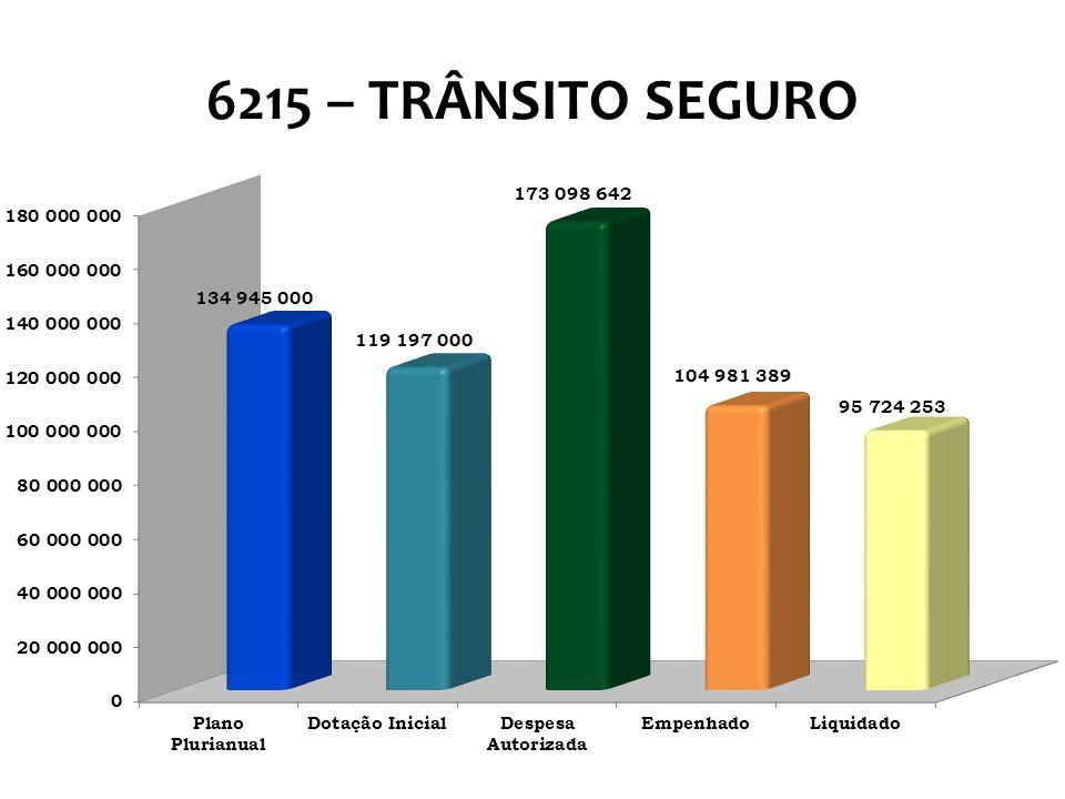 6215 – TRÂNSITO SEGURO