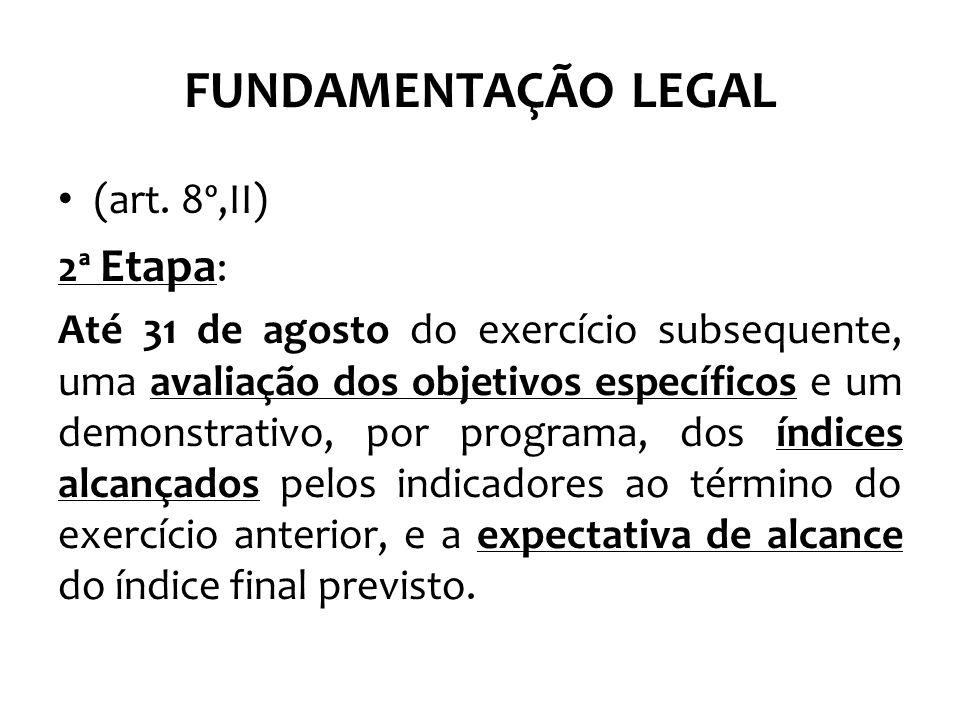 FUNDAMENTAÇÃO LEGAL (art.