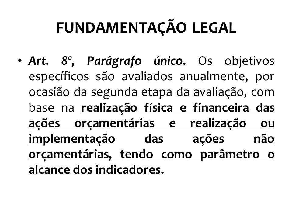 FUNDAMENTAÇÃO LEGAL Art. 8º, Parágrafo único. Os objetivos específicos são avaliados anualmente, por ocasião da segunda etapa da avaliação, com base n