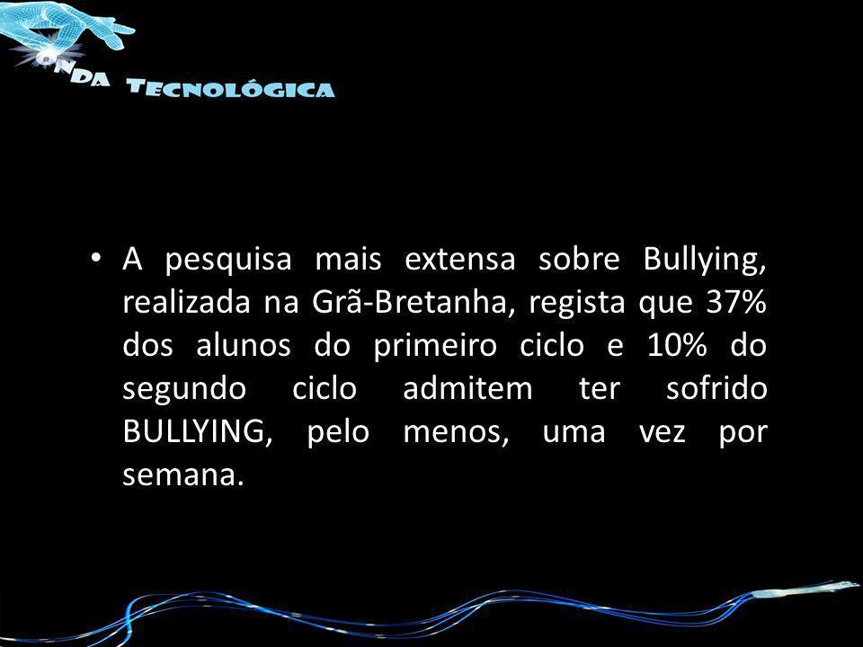 A pesquisa mais extensa sobre Bullying, realizada na Grã-Bretanha, regista que 37% dos alunos do primeiro ciclo e 10% do segundo ciclo admitem ter sof