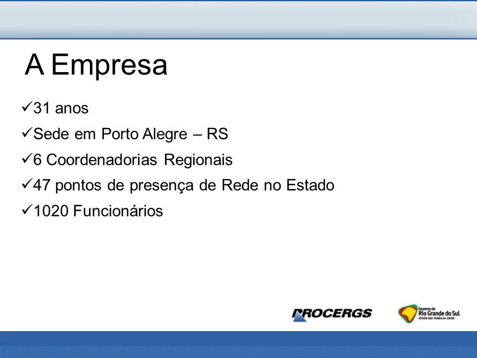 31 anos Sede em Porto Alegre – RS 6 Coordenadorias Regionais 47 pontos de presença de Rede no Estado 1020 Funcionários A Empresa