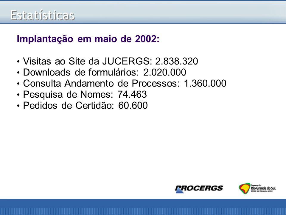Implantação em maio de 2002: Visitas ao Site da JUCERGS: 2.838.320 Downloads de formulários: 2.020.000 Consulta Andamento de Processos: 1.360.000 Pesquisa de Nomes: 74.463 Pedidos de Certidão: 60.600 Estatísticas