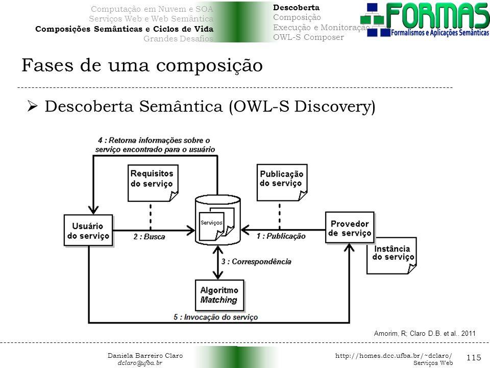 Fases de uma composição 115 Descoberta Semântica (OWL-S Discovery) Amorim, R; Claro D.B.