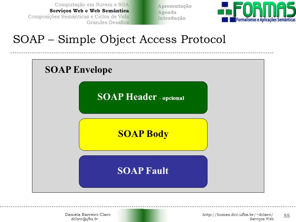 SOAP – Simple Object Access Protocol 55 SOAP Envelope SOAP Header - opcional SOAP Body SOAP Fault Daniela Barreiro Claro http://homes.dcc.ufba.br/~dcl
