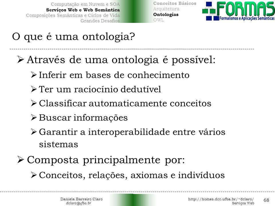 O que é uma ontologia.