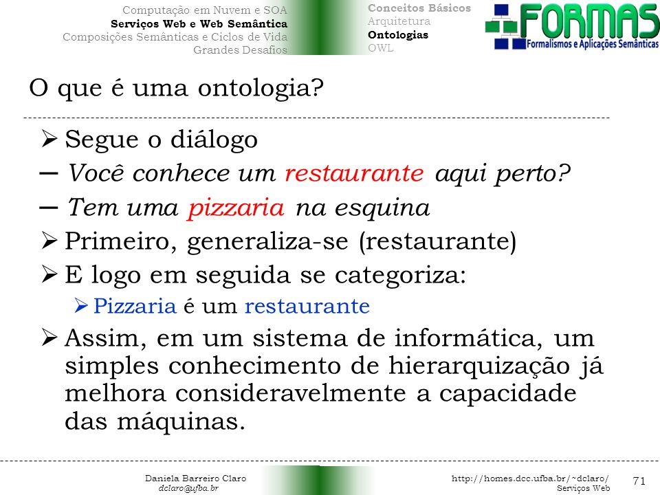 O que é uma ontologia.71 Segue o diálogo Você conhece um restaurante aqui perto.