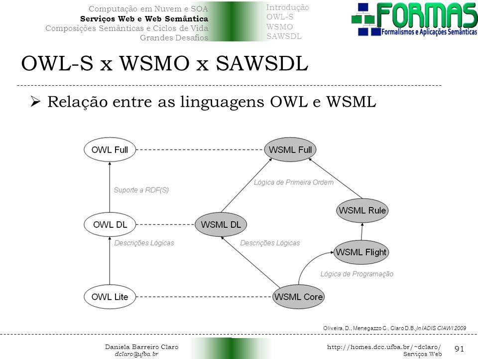 OWL-S x WSMO x SAWSDL 91 Relação entre as linguagens OWL e WSML Oliveira, D., Menegazzo C., Claro D.B.