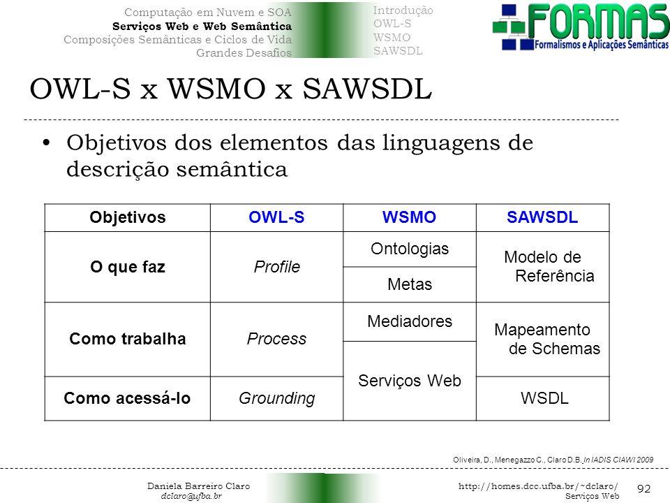 OWL-S x WSMO x SAWSDL 92 Objetivos dos elementos das linguagens de descrição semântica Oliveira, D., Menegazzo C., Claro D.B.