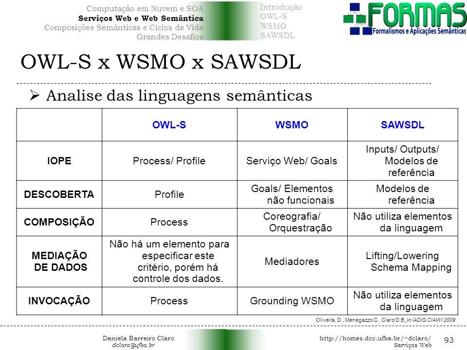 OWL-S x WSMO x SAWSDL 93 Analise das linguagens semânticas Oliveira, D., Menegazzo C., Claro D.B.
