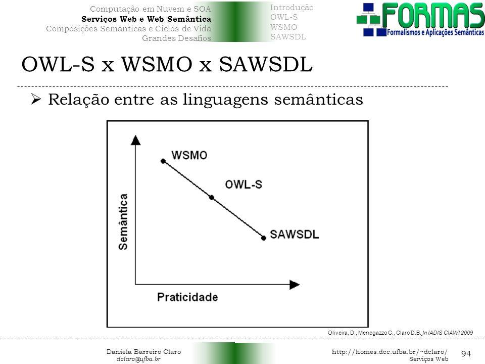 OWL-S x WSMO x SAWSDL 94 Relação entre as linguagens semânticas Oliveira, D., Menegazzo C., Claro D.B.