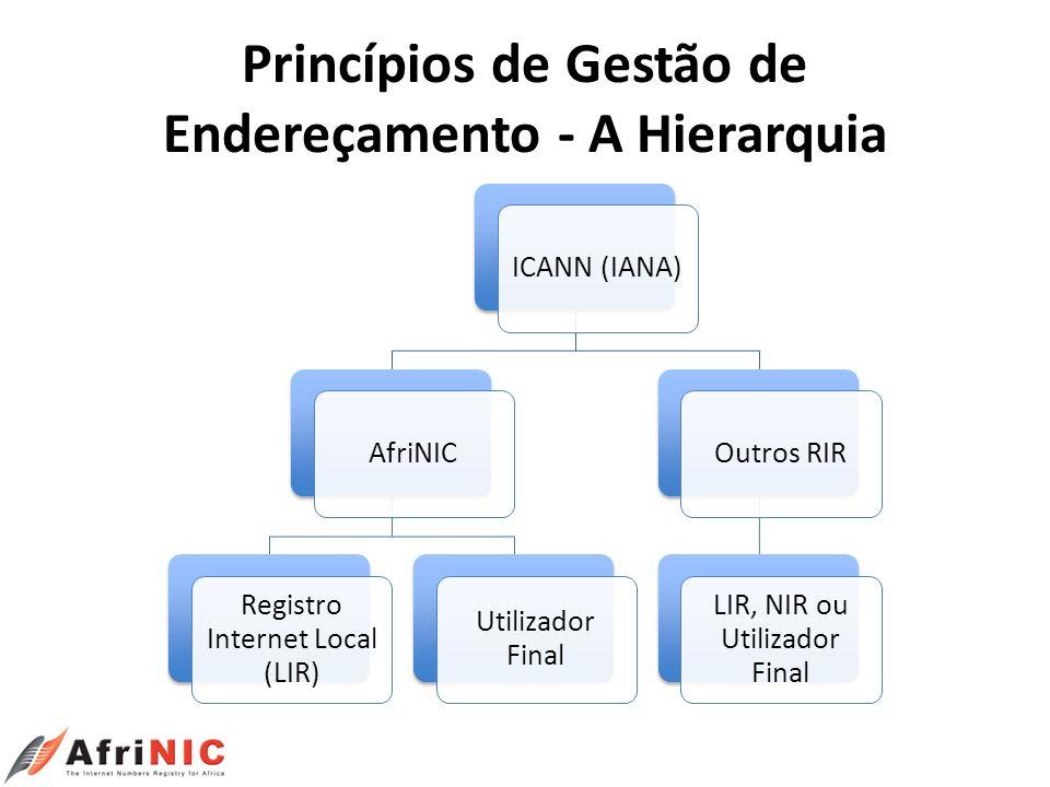 Princípios de Gestão de Endereçamento - A Hierarquia ICANN (IANA)AfriNIC Registro Internet Local (LIR) Utilizador Final Outros RIR LIR, NIR ou Utiliza