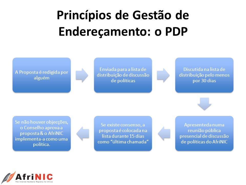 Princípios de Gestão de Endereçamento: o PDP A Proposta é redigida por alguém Enviada para a lista de distribuição de discussão de políticas Discutida