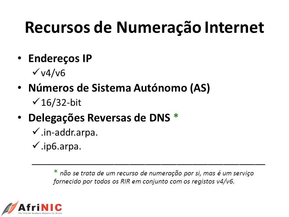 Recursos de Numeração Internet Endereços IP v4/v6 Números de Sistema Autónomo (AS) 16/32-bit Delegações Reversas de DNS *.in-addr.arpa..ip6.arpa. ____