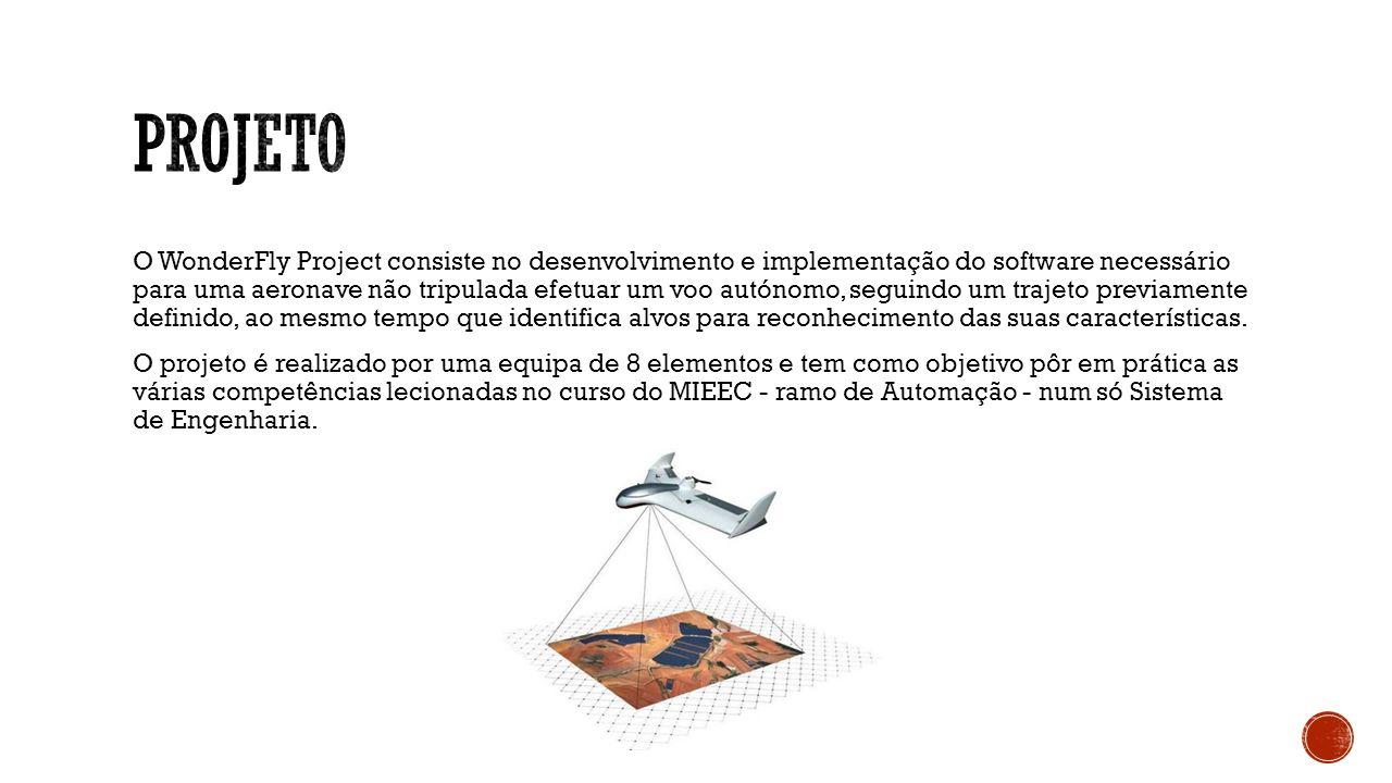 O WonderFly Project consiste no desenvolvimento e implementação do software necessário para uma aeronave não tripulada efetuar um voo autónomo, seguin