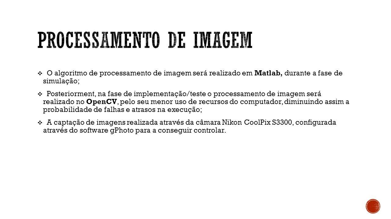 O algoritmo de processamento de imagem será realizado em Matlab, durante a fase de simulação; Posteriorment, na fase de implementação/teste o processa