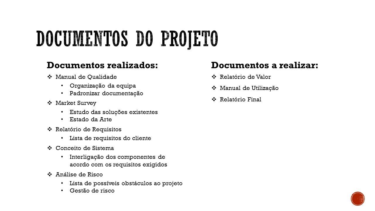 Documentos realizados:Documentos a realizar: Manual de Qualidade Organização da equipa Padronizar documentação Market Survey Estudo das soluções exist