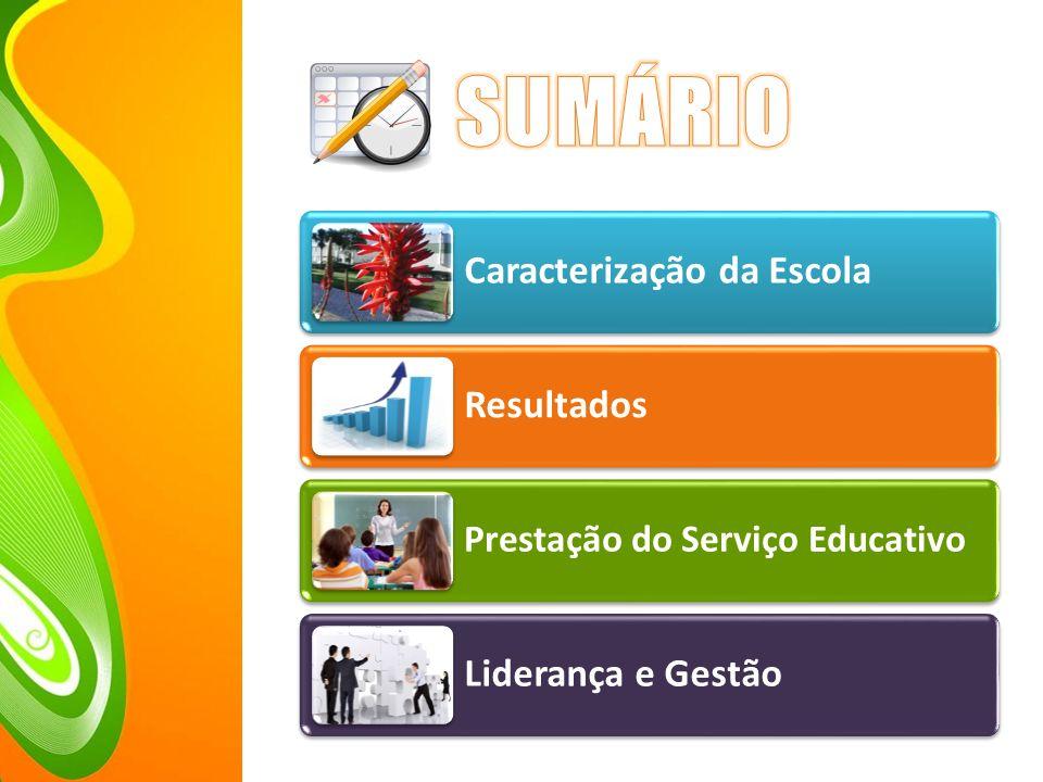 Caracterização da Escola Resultados Prestação do Serviço Educativo Liderança e Gestão