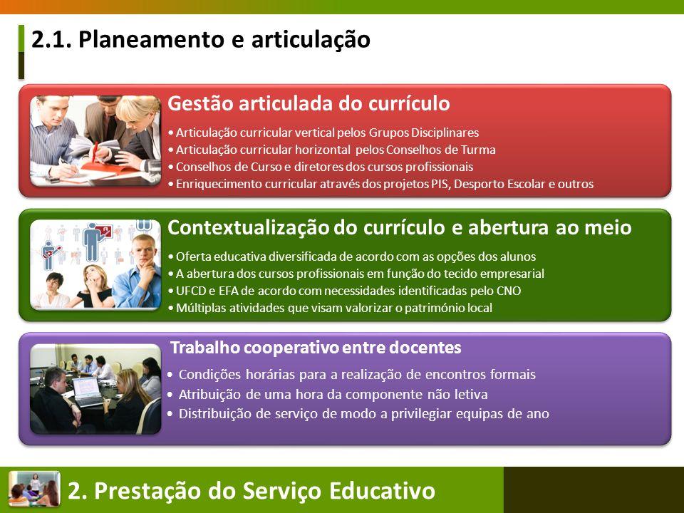 2. Prestação do Serviço Educativo Gestão articulada do currículo Articulação curricular vertical pelos Grupos Disciplinares Articulação curricular hor
