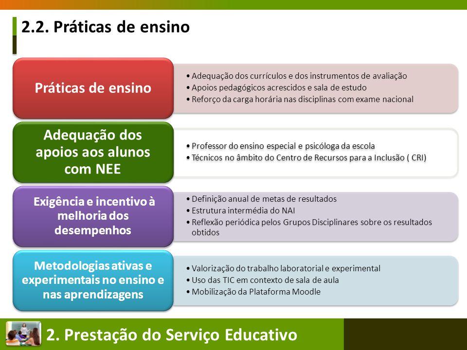 2. Prestação do Serviço Educativo Adequação dos currículos e dos instrumentos de avaliação Apoios pedagógicos acrescidos e sala de estudo Reforço da c