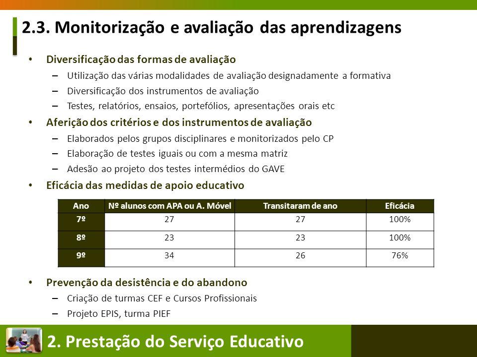 2. Prestação do Serviço Educativo 2.3. Monitorização e avaliação das aprendizagens Diversificação das formas de avaliação – Utilização das várias moda