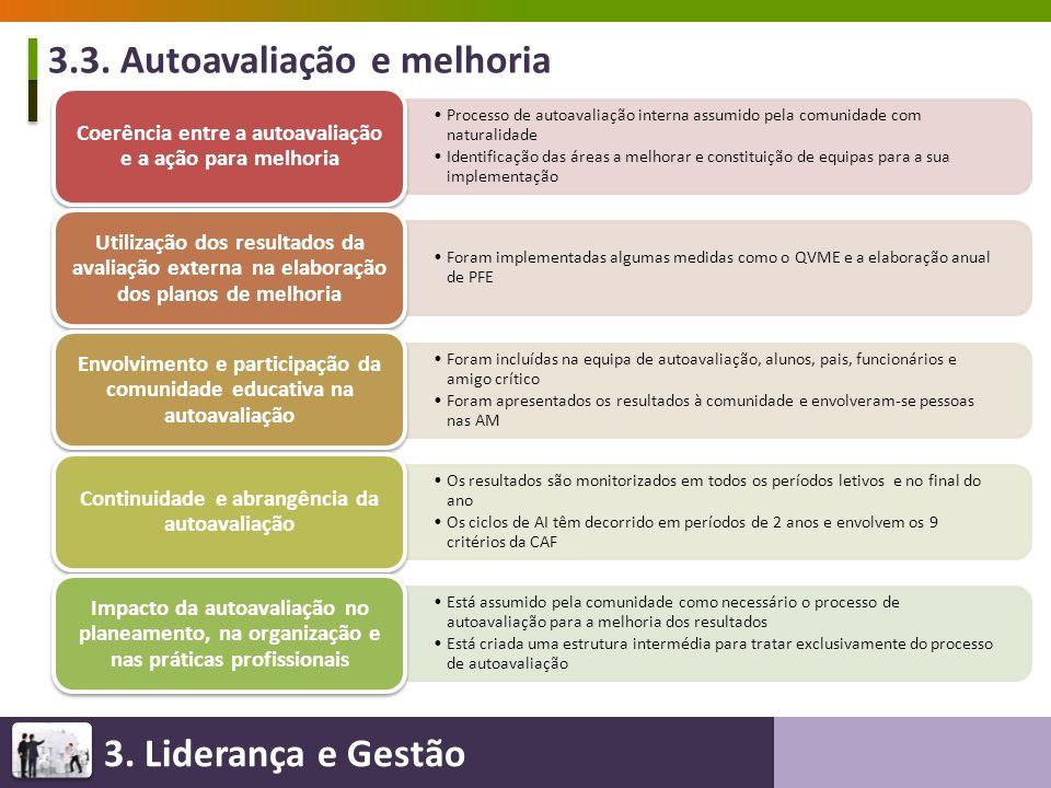 3. Liderança e Gestão Processo de autoavaliação interna assumido pela comunidade com naturalidade Identificação das áreas a melhorar e constituição de