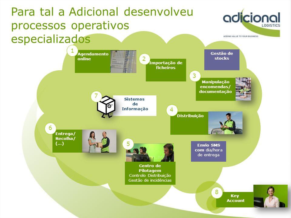 Para tal a Adicional desenvolveu processos operativos especializados Entrega/ Recolha/ (…) Manipulação encomendas/ documentação Agendamento online Dis