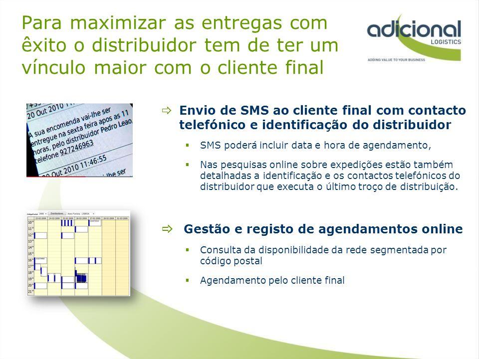 Para maximizar as entregas com êxito o distribuidor tem de ter um vínculo maior com o cliente final Envio de SMS ao cliente final com contacto telefón